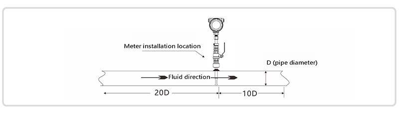 Flow meter installation requirements