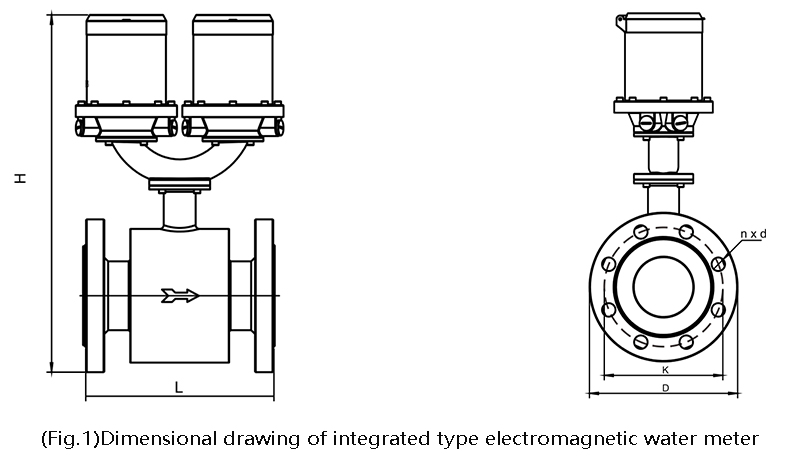 Integrated type electromagnetic water meter