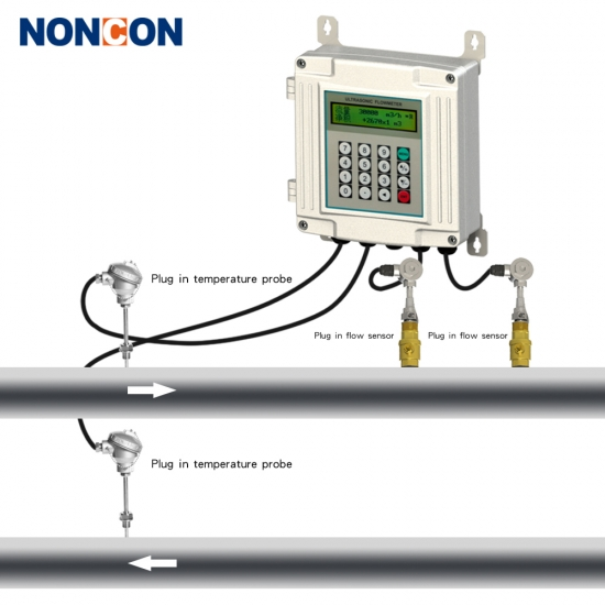 Wall Mounted Ultrasonic Flowmeter